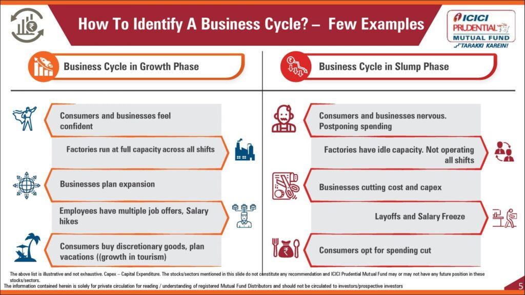 IPru Business Cycle Fund Distributor Presentation page 005 1536x864 1